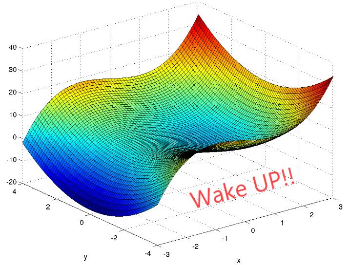 DOE Wake Up Graph